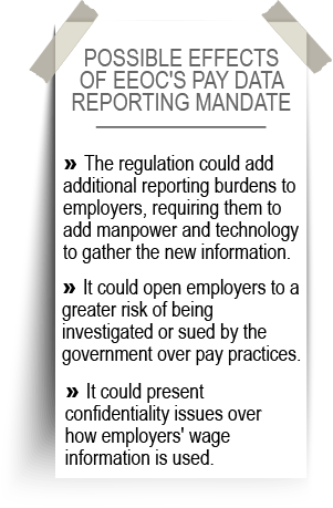 3 Reasons Employers Fear The EEOC Pay Data Rule - Law360